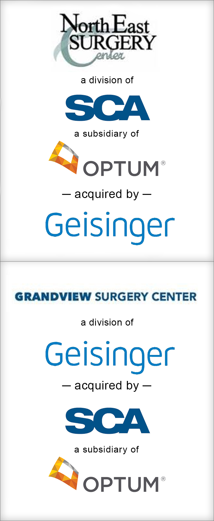 Image for BGL Announces the Simultaneous Recapitalizations of Grandview Surgery Center and North East Surgery Center Press Release